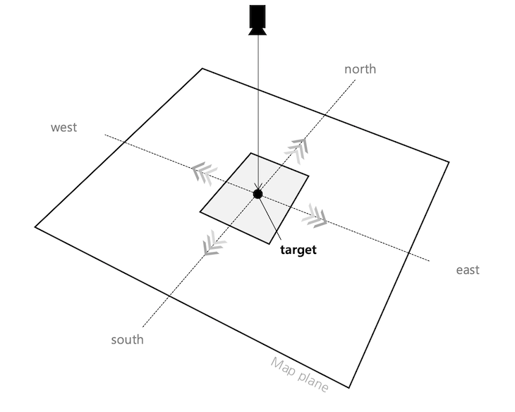Camera and Projection · NAVER Map Android SDK